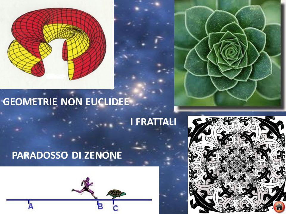 I FRATTALI GEOMETRIE NON EUCLIDEE PARADOSSO DI ZENONE
