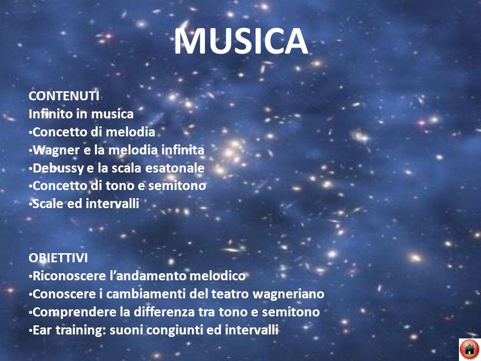 MUSICA CONTENUTI Infinito in musica Concetto di melodia Wagner e la melodia infinita Debussy e la scala esatonale Concetto di tono e semitono Scale ed