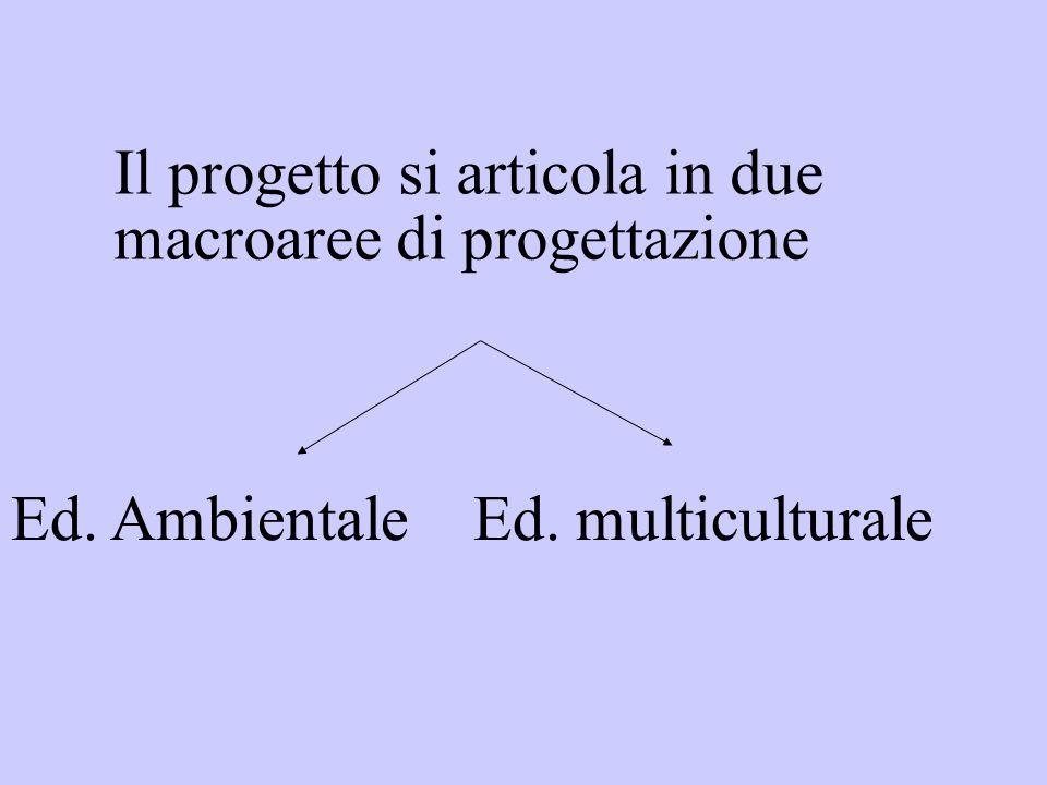 Il progetto si articola in due macroaree di progettazione Ed. Ambientale Ed. multiculturale