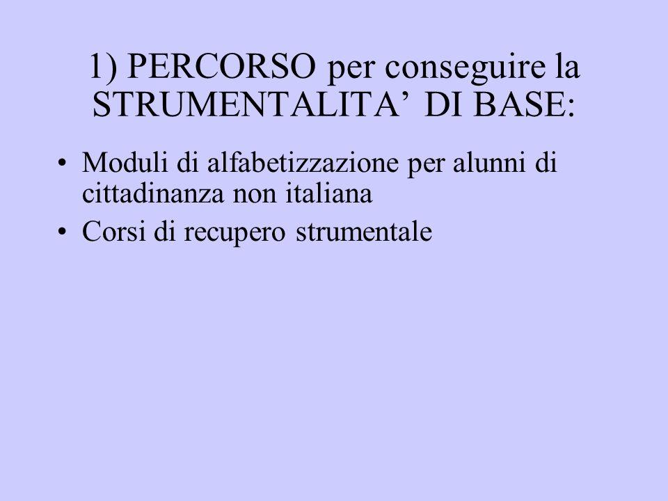 1) PERCORSO per conseguire la STRUMENTALITA DI BASE: Moduli di alfabetizzazione per alunni di cittadinanza non italiana Corsi di recupero strumentale