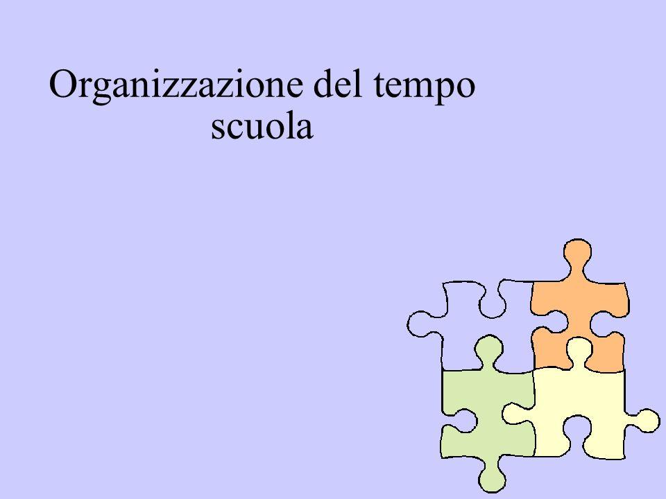 Organizzazione del tempo scuola