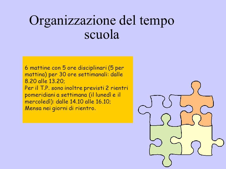 Organizzazione del tempo scuola 6 mattine con 5 ore disciplinari (5 per mattina) per 30 ore settimanali: dalle 8.20 alle 13.20; Per il T.P.