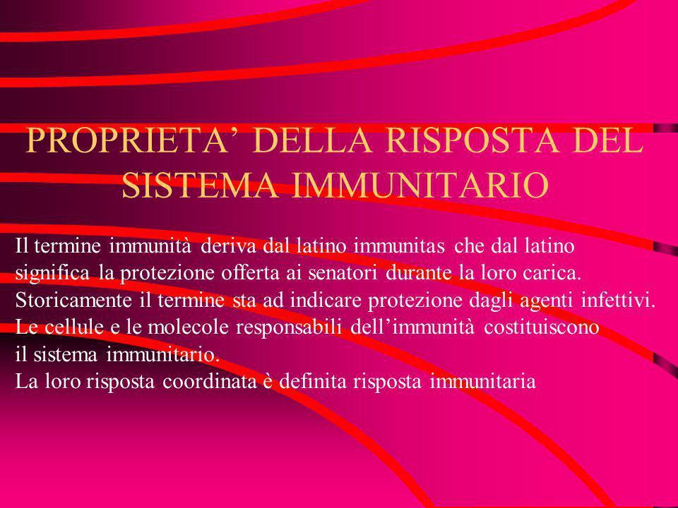PROPRIETA DELLA RISPOSTA DEL SISTEMA IMMUNITARIO Il termine immunità deriva dal latino immunitas che dal latino significa la protezione offerta ai sen