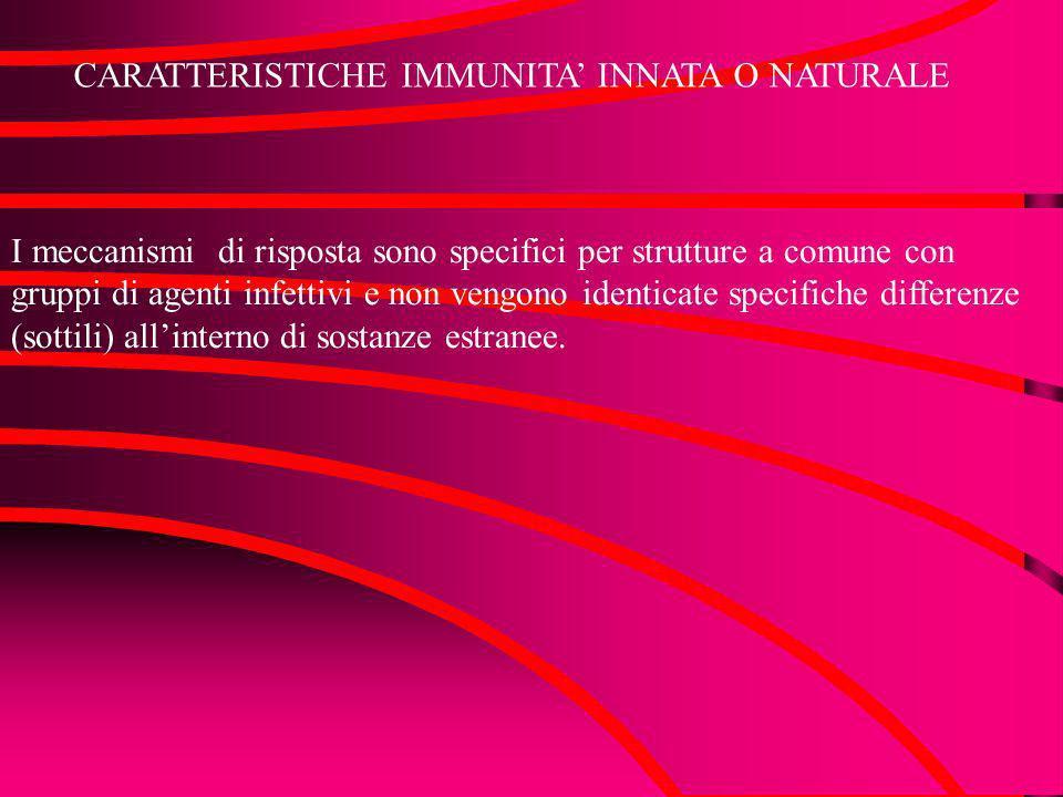 CARATTERISTICHE IMMUNITA INNATA O NATURALE I meccanismi di risposta sono specifici per strutture a comune con gruppi di agenti infettivi e non vengono