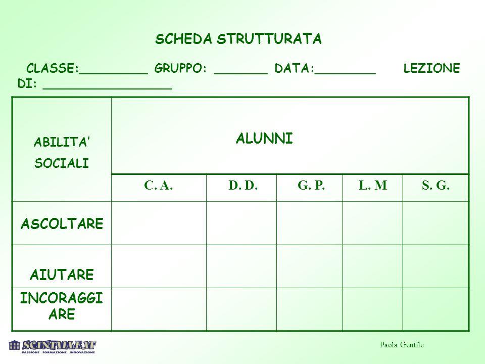 SCHEDA STRUTTURATA CLASSE:_________ GRUPPO: _______ DATA:________ LEZIONE DI: _________________ ABILITA SOCIALI ALUNNI C. A. D. D. G. P.L. MS. G. ASCO