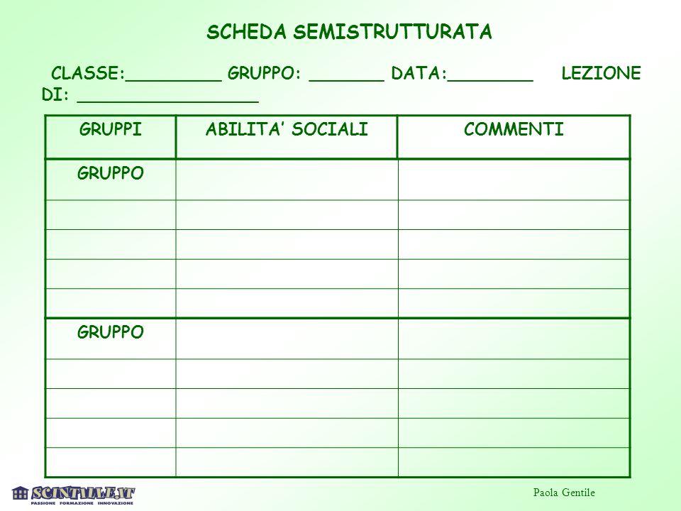 SCHEDA SEMISTRUTTURATA CLASSE:_________ GRUPPO: _______ DATA:________ LEZIONE DI: _________________ GRUPPO GRUPPIABILITA SOCIALICOMMENTI GRUPPO Paola
