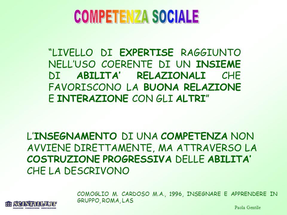 COMOGLIO M. CARDOSO M.A., 1996, INSEGNARE E APPRENDERE IN GRUPPO, ROMA, LAS Paola Gentile LIVELLO DI EXPERTISE RAGGIUNTO NELLUSO COERENTE DI UN INSIEM