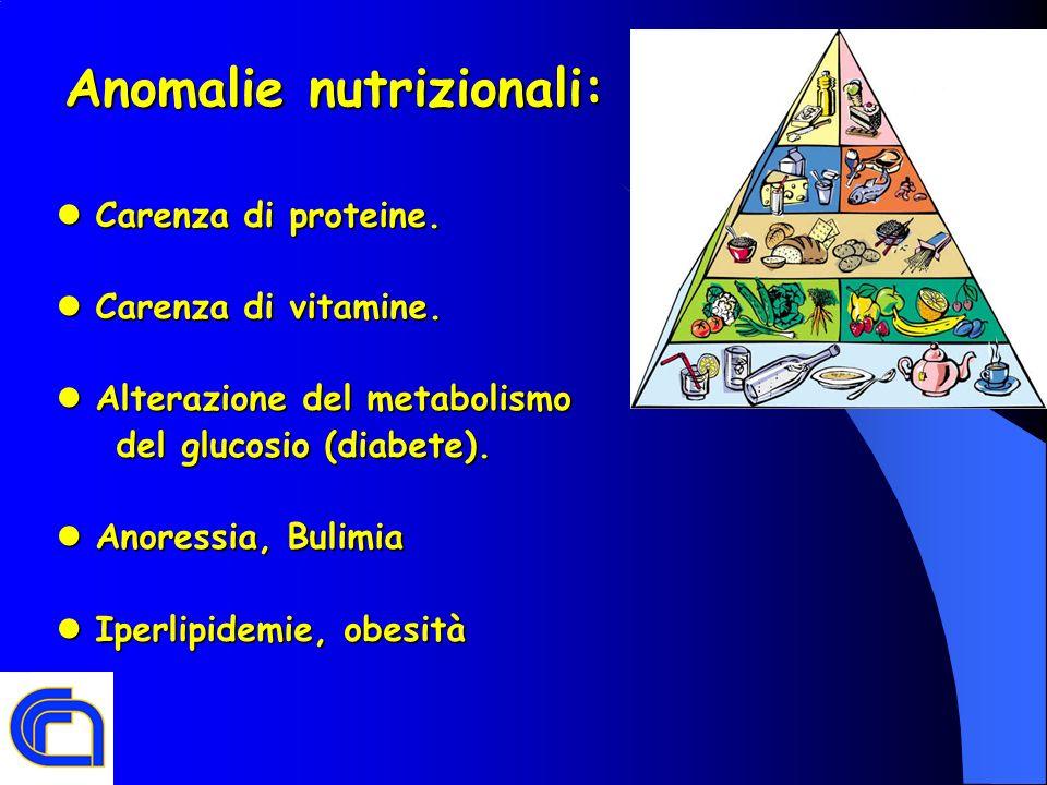 Anomalie nutrizionali: Carenza di proteine. Carenza di proteine. Carenza di vitamine. Carenza di vitamine. Alterazione del metabolismo Alterazione del