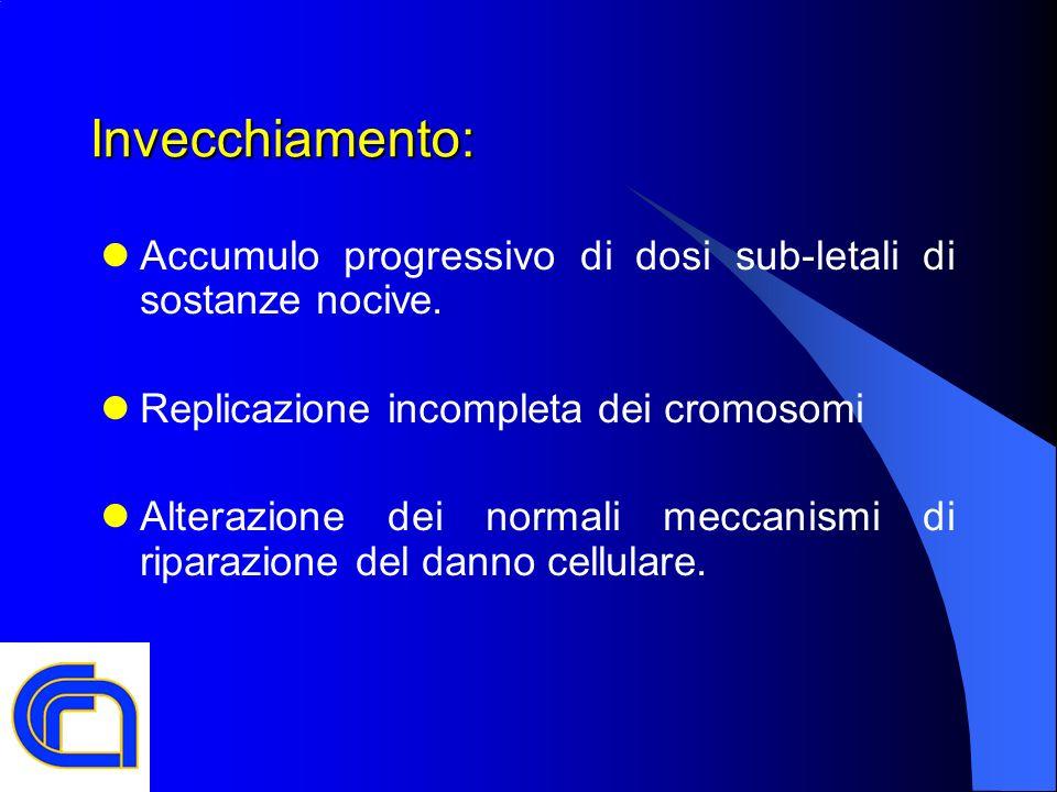 Invecchiamento: Accumulo progressivo di dosi sub-letali di sostanze nocive. Replicazione incompleta dei cromosomi Alterazione dei normali meccanismi d