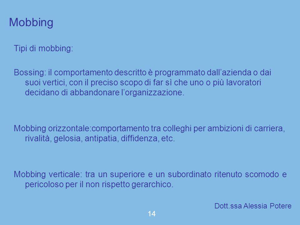 Mobbing Tipi di mobbing: Bossing: il comportamento descritto è programmato dallazienda o dai suoi vertici, con il preciso scopo di far sì che uno o pi