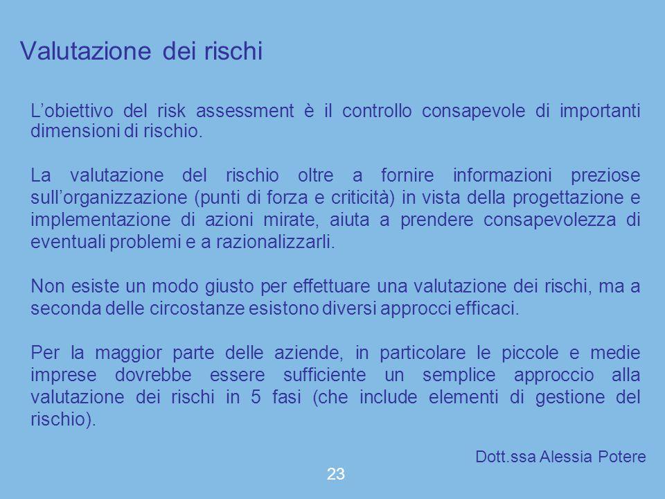 Valutazione dei rischi Dott.ssa Alessia Potere 23 Lobiettivo del risk assessment è il controllo consapevole di importanti dimensioni di rischio. La va