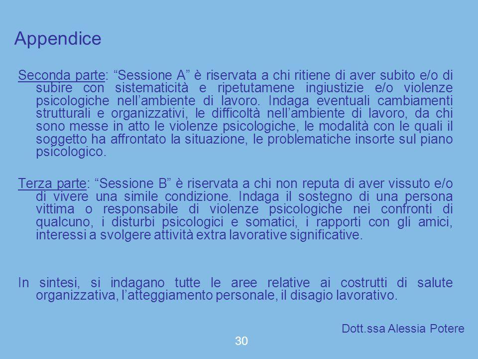 Appendice Seconda parte: Sessione A è riservata a chi ritiene di aver subito e/o di subire con sistematicità e ripetutamene ingiustizie e/o violenze p