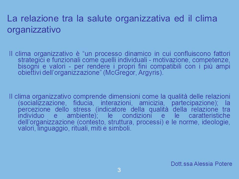 Il clima organizzativo è un processo dinamico in cui confluiscono fattori strategici e funzionali come quelli individuali - motivazione, competenze, b