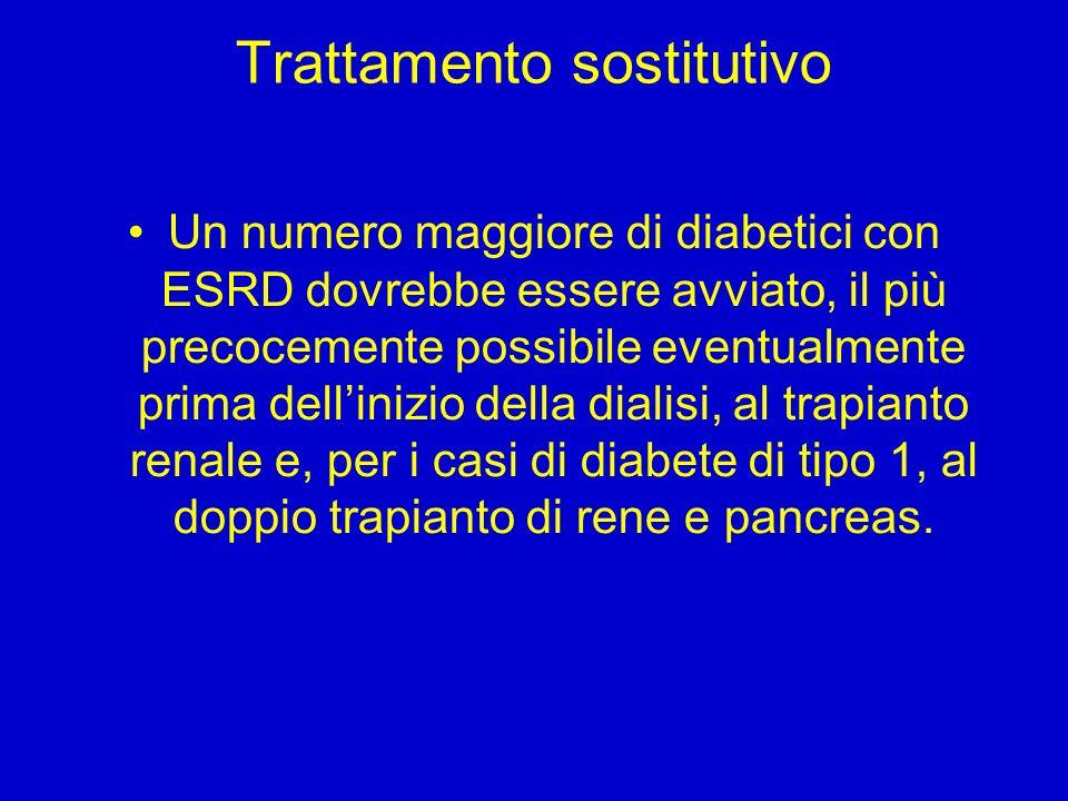 Trattamento sostitutivo Un numero maggiore di diabetici con ESRD dovrebbe essere avviato, il più precocemente possibile eventualmente prima dellinizio della dialisi, al trapianto renale e, per i casi di diabete di tipo 1, al doppio trapianto di rene e pancreas.