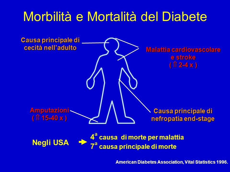 Morbilità e Mortalità del Diabete American Diabetes Association, Vital Statistics 1996.