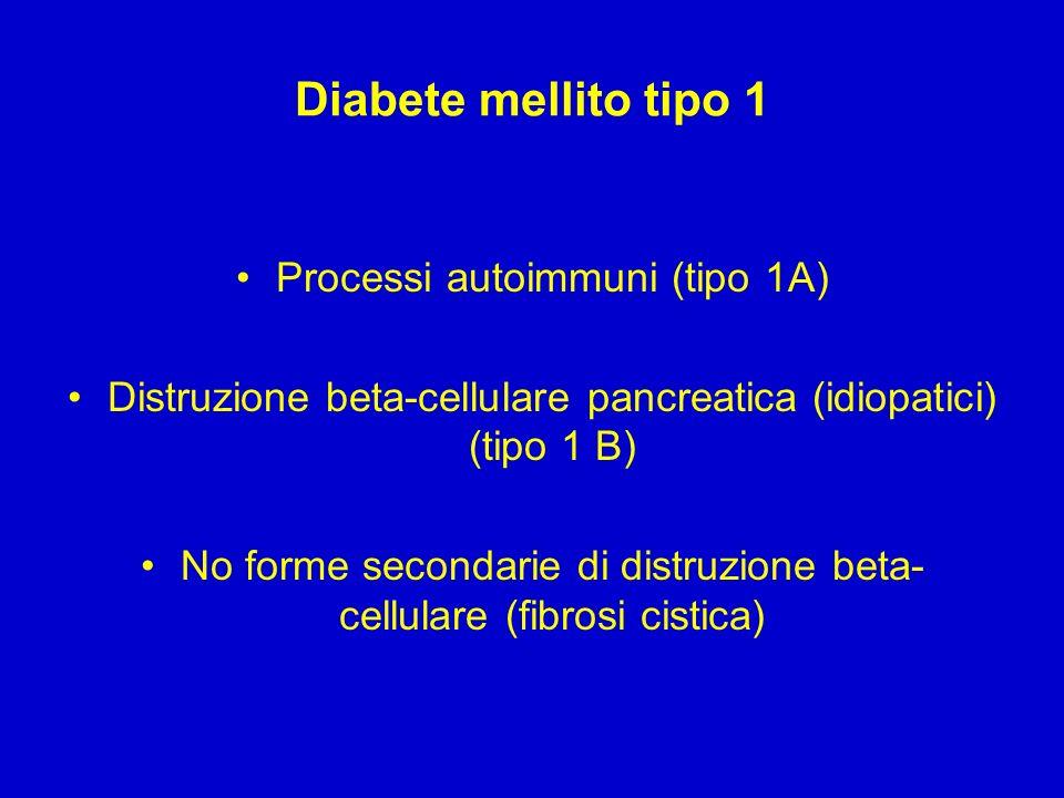 Diabete mellito tipo 1 Processi autoimmuni (tipo 1A) Distruzione beta-cellulare pancreatica (idiopatici) (tipo 1 B) No forme secondarie di distruzione beta- cellulare (fibrosi cistica)