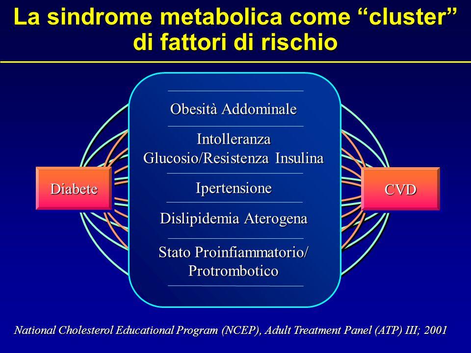 Qual è la storia naturale del paziente affetto da ipertensione arteriosa.