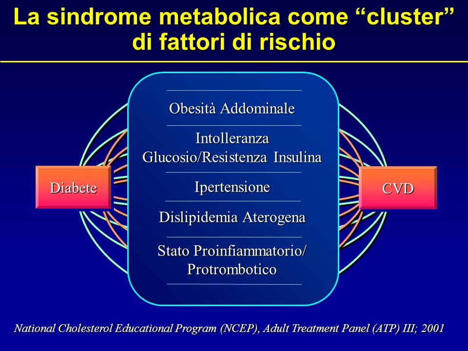 Microalbuminuria come fattore di rischio Hillege, Circulation 2002