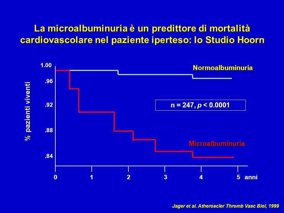 La microalbuminuria è un predittore di mortalità cardiovascolare nel paziente iperteso: lo Studio Hoorn Jager et al.