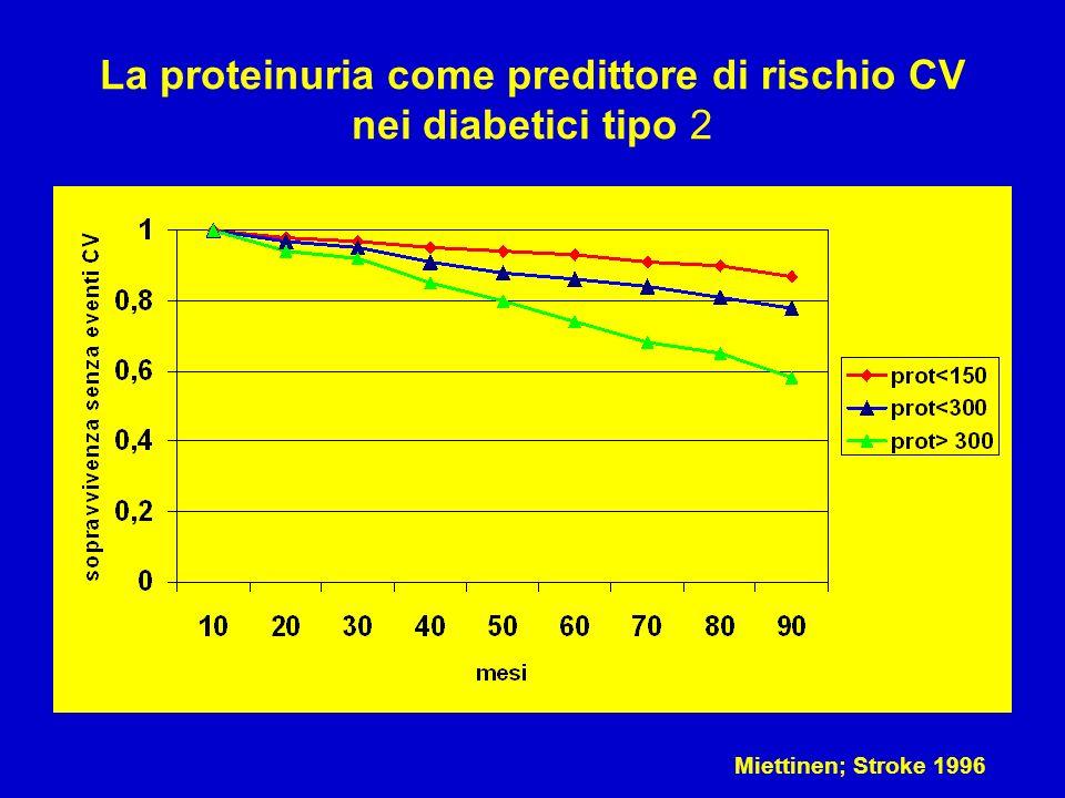 La proteinuria come predittore di rischio CV nei diabetici tipo 2 Miettinen; Stroke 1996