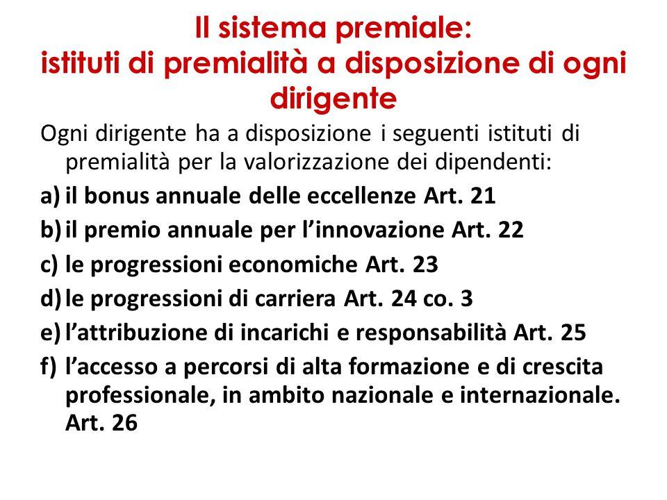 Il sistema premiale: istituti di premialità a disposizione di ogni dirigente Ogni dirigente ha a disposizione i seguenti istituti di premialità per la valorizzazione dei dipendenti: a)il bonus annuale delle eccellenze Art.