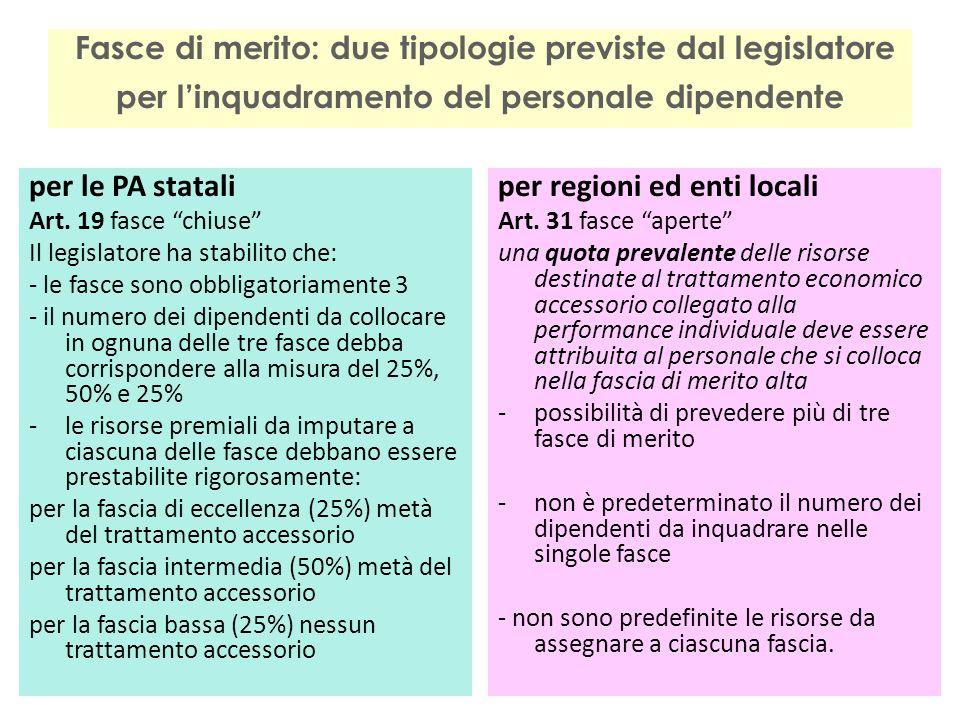Fasce di merito: due tipologie previste dal legislatore per linquadramento del personale dipendente per le PA statali Art.