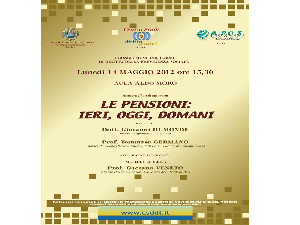 Evoluzione del Sistema Pensioni Cenni storici 1898: la previdenza sociale muove i primi passi in Italia.