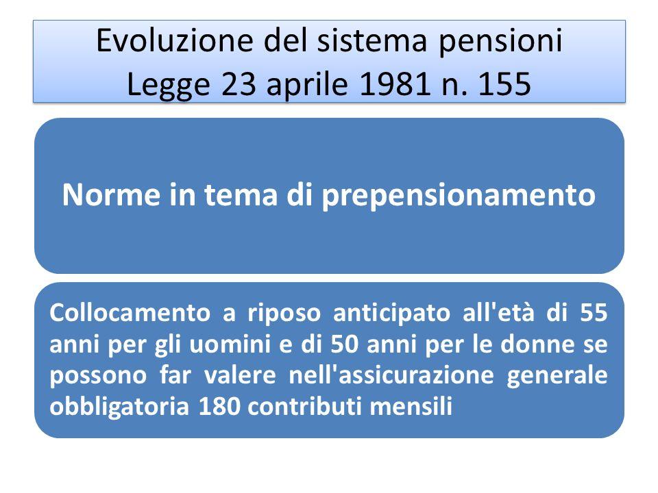 Evoluzione del sistema pensioni Legge 23 aprile 1981 n. 155 Norme in tema di prepensionamento Collocamento a riposo anticipato all'età di 55 anni per