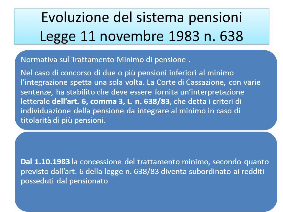 Evoluzione del sistema pensioni Legge 11 novembre 1983 n. 638 Normativa sul Trattamento Minimo di pensione. Nel caso di concorso di due o più pensioni