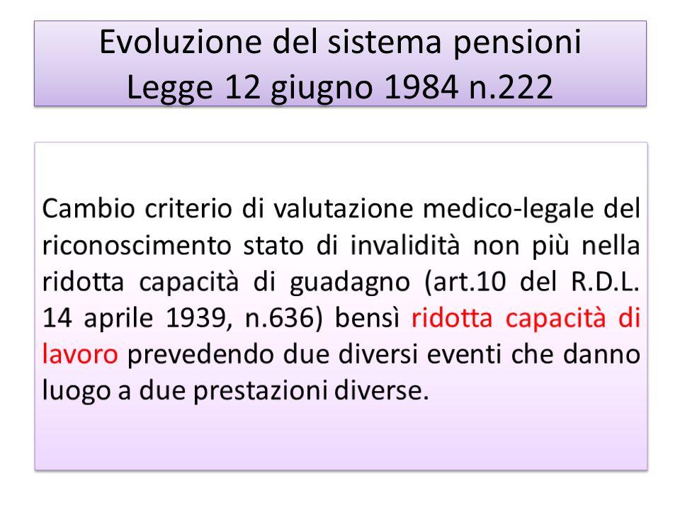 Evoluzione del sistema pensioni Legge 12 giugno 1984 n.222