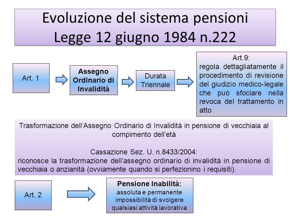 Art. 1 Assegno Ordinario di Invalidità Durata Triennale Pensione Inabilità: assoluta e permanente impossibilità di svolgere qualsiasi attività lavorat
