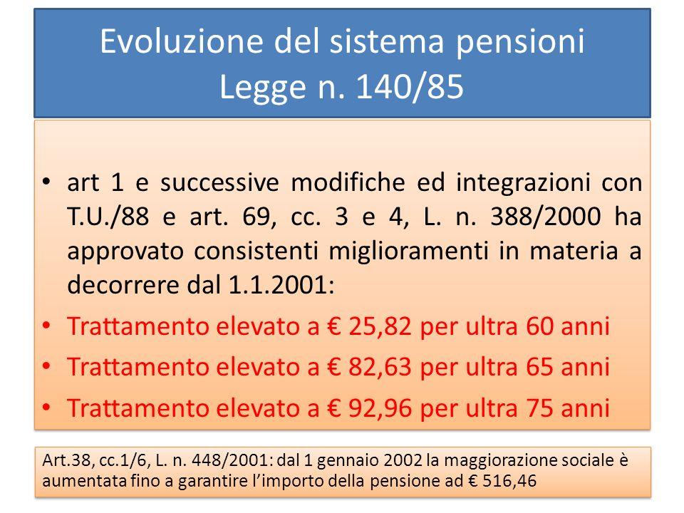 Evoluzione del sistema pensioni Legge n. 140/85 art 1 e successive modifiche ed integrazioni con T.U./88 e art. 69, cc. 3 e 4, L. n. 388/2000 ha appro