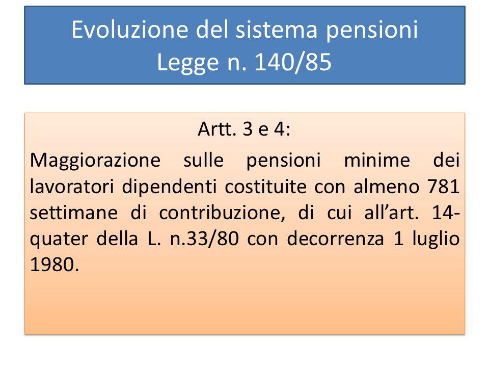 Evoluzione del sistema pensioni Legge n. 140/85 Artt. 3 e 4: Maggiorazione sulle pensioni minime dei lavoratori dipendenti costituite con almeno 781 s