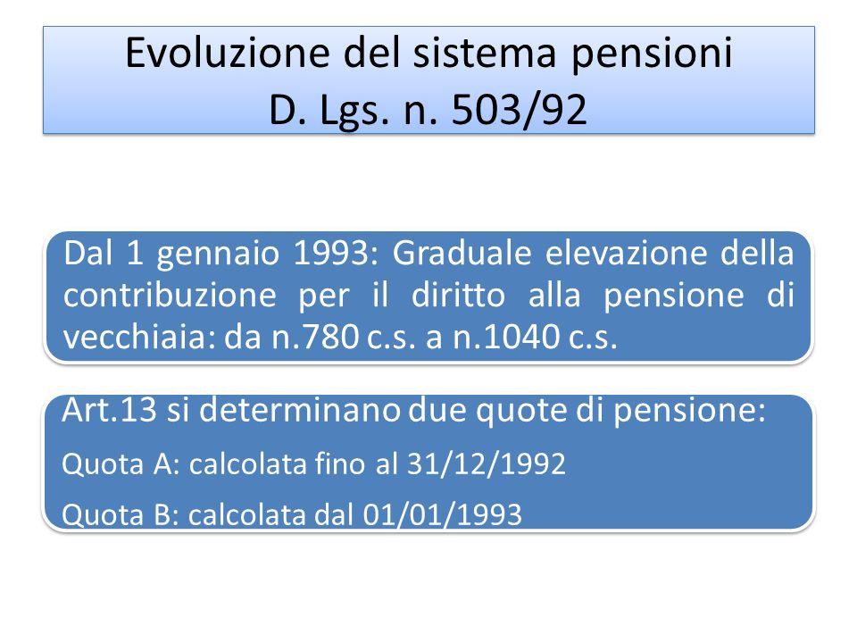 Evoluzione del sistema pensioni D. Lgs. n. 503/92 Dal 1 gennaio 1993: Graduale elevazione della contribuzione per il diritto alla pensione di vecchiai