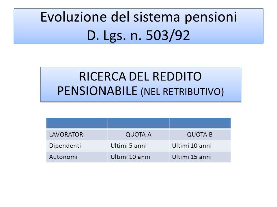 Evoluzione del sistema pensioni D. Lgs. n. 503/92 LAVORATORIQUOTA AQUOTA B DipendentiUltimi 5 anniUltimi 10 anni AutonomiUltimi 10 anniUltimi 15 anni