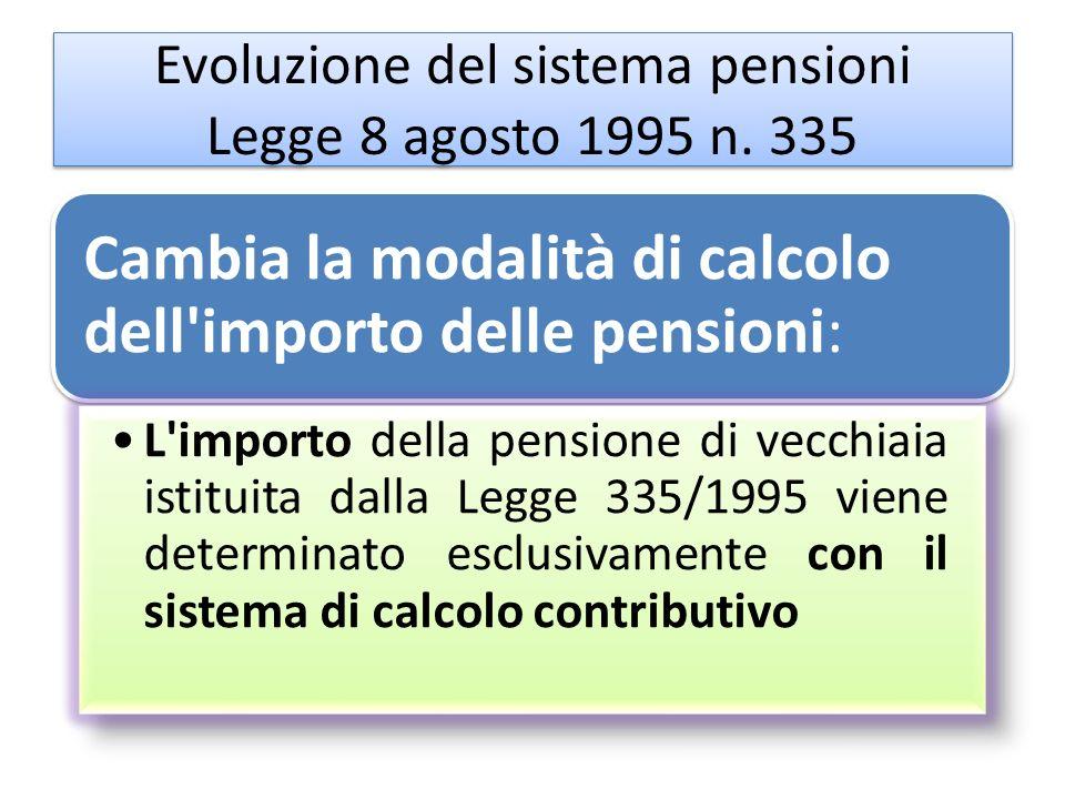 Evoluzione del sistema pensioni Legge 8 agosto 1995 n. 335 Cambia la modalità di calcolo dell'importo delle pensioni: L'importo della pensione di vecc