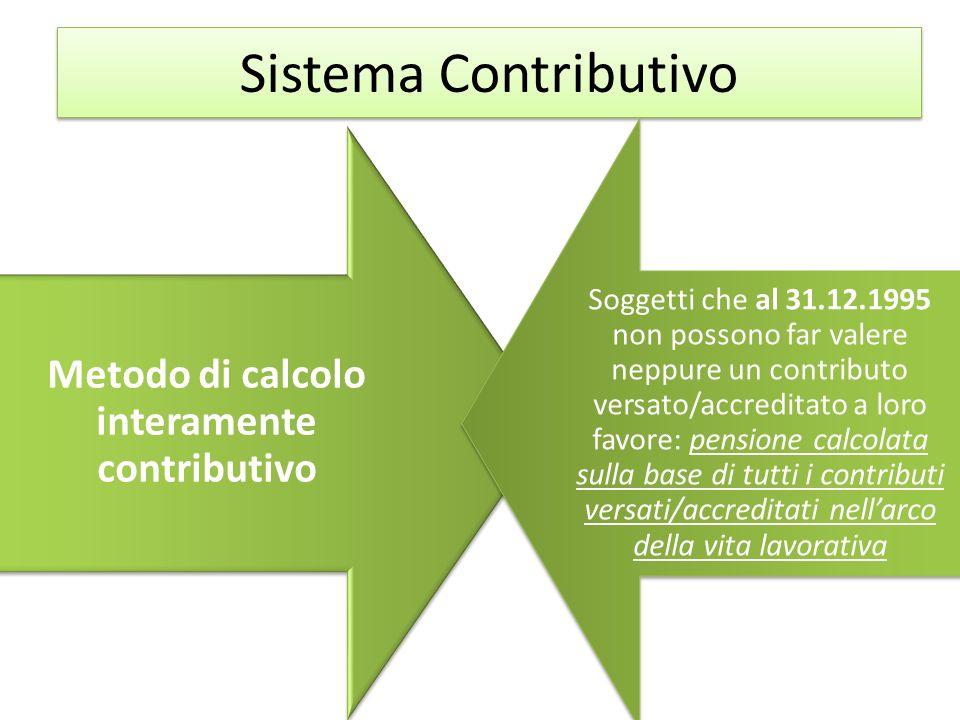 Sistema Contributivo Metodo di calcolo interamente contributivo Soggetti che al 31.12.1995 non possono far valere neppure un contributo versato/accred