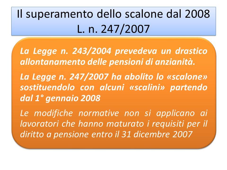 Il superamento dello scalone dal 2008 L. n. 247/2007 La Legge n. 243/2004 prevedeva un drastico allontanamento delle pensioni di anzianità. La Legge n