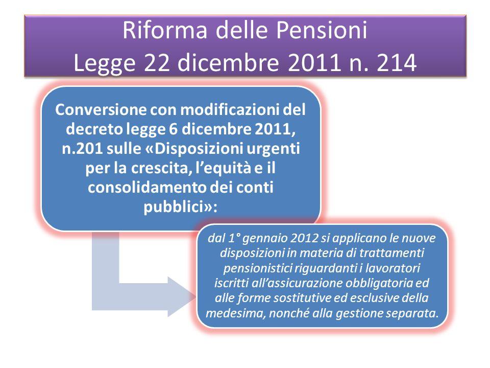 Riforma delle Pensioni Legge 22 dicembre 2011 n. 214 Conversione con modificazioni del decreto legge 6 dicembre 2011, n.201 sulle «Disposizioni urgent