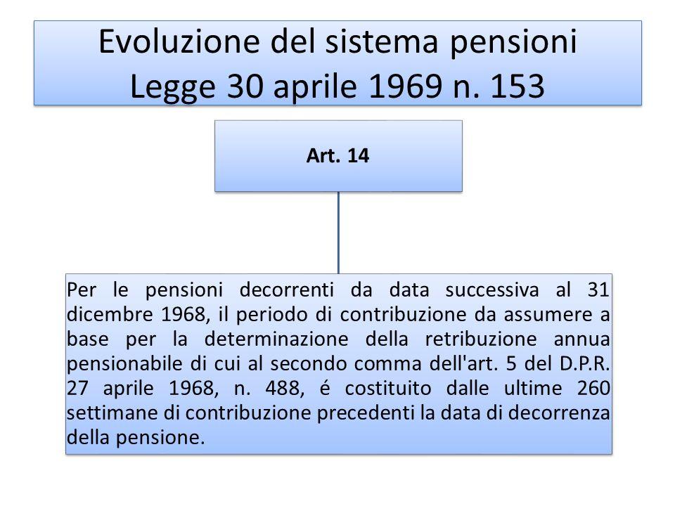 Evoluzione del sistema pensioni Legge 30 aprile 1969 n. 153 Art. 14 Per le pensioni decorrenti da data successiva al 31 dicembre 1968, il periodo di c