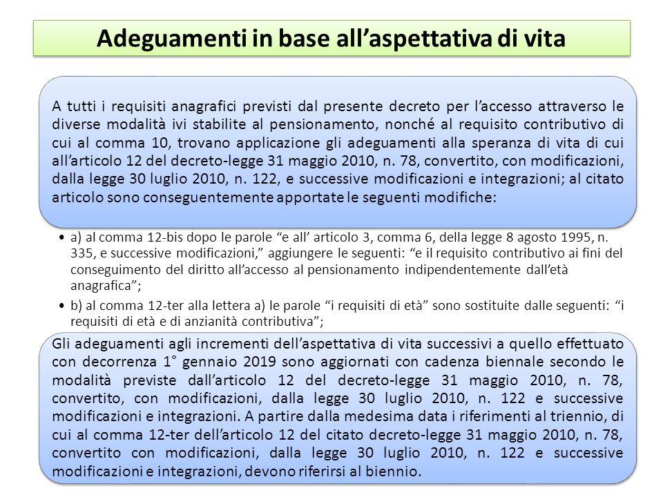 Adeguamenti in base allaspettativa di vita A tutti i requisiti anagrafici previsti dal presente decreto per laccesso attraverso le diverse modalità iv