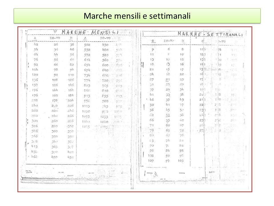Evoluzione del sistema pensioni Legge n.140/85 Artt.