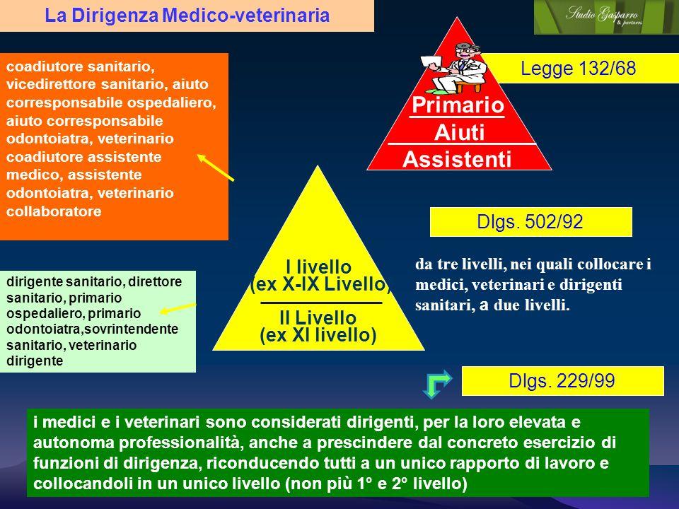 Legge 132/68 Primario Aiuti Assistenti I livello (ex X-IX Livello) II Livello (ex XI livello) Dlgs. 502/92 da tre livelli, nei quali collocare i medic