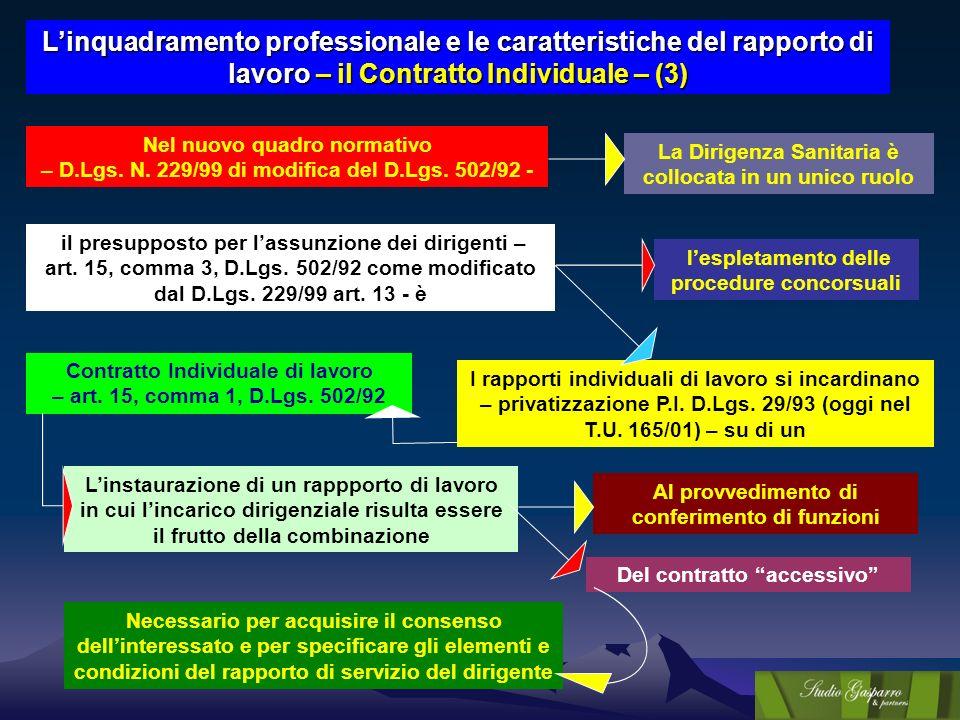 Linquadramento professionale e le caratteristiche del rapporto di lavoro – il Contratto Individuale – (3) I rapporti individuali di lavoro si incardin