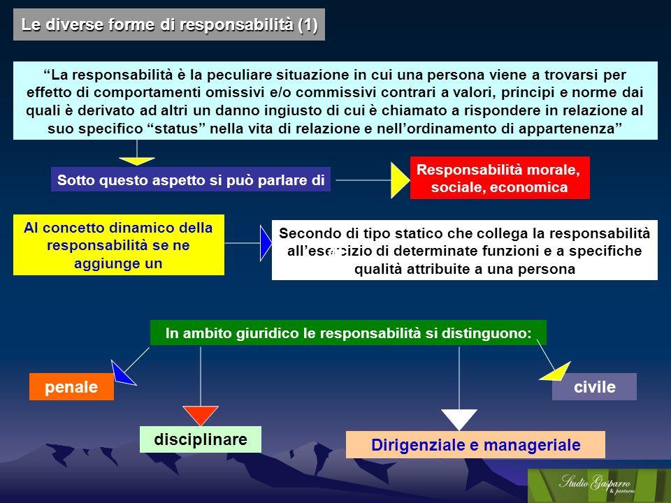 Le diverse forme di responsabilità (1) La responsabilità è la peculiare situazione in cui una persona viene a trovarsi per effetto di comportamenti om
