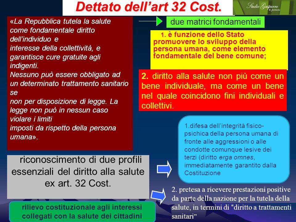 Dettato dellart 32 Cost. 1. è funzione dello Stato promuovere lo sviluppo della persona umana, come elemento fondamentale del bene comune; 2. diritto