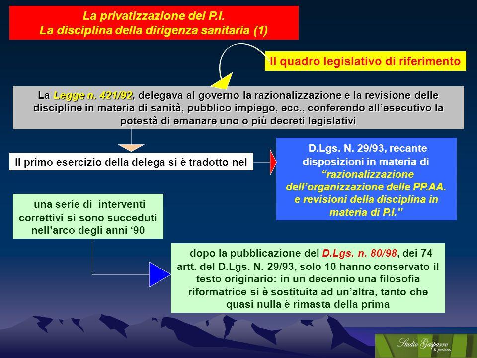 La privatizzazione del P.I. La disciplina della dirigenza sanitaria (1) La Legge n. 421/92, delegava al governo la razionalizzazione e la revisione de