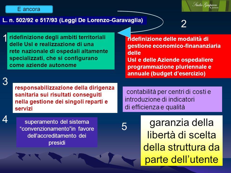 L. n. 502/92 e 517/93 (Leggi De Lorenzo-Garavaglia) ridefinizione degli ambiti territoriali delle Usl e realizzazione di una rete nazionale di ospedal