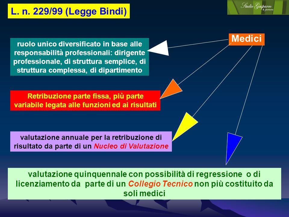 L. n. 229/99 (Legge Bindi) Medici ruolo unico diversificato in base alle responsabilità professionali: dirigente professionale, di struttura semplice,
