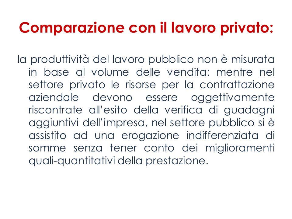 Comparazione con il lavoro privato: la produttività del lavoro pubblico non è misurata in base al volume delle vendita: mentre nel settore privato le